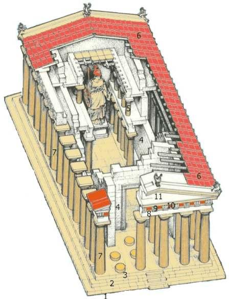 معبد ایفاسیوس و شباهت زیاد آن با پارتنون