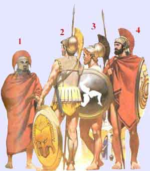 Ancient Greek Military Technology